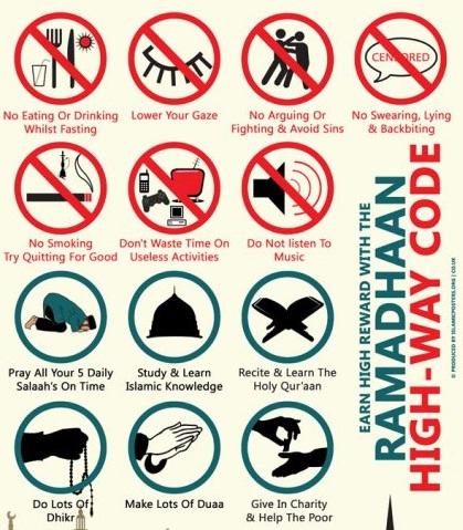 islamn, ramadan, politique, société, hypocrisie, amaury watremez